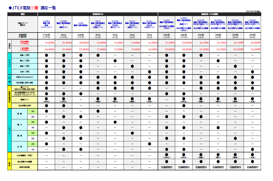 これで合格!電験】JTEXで学ぶ5大メリット-5 | JTEX 職業訓練法人日本 ...
