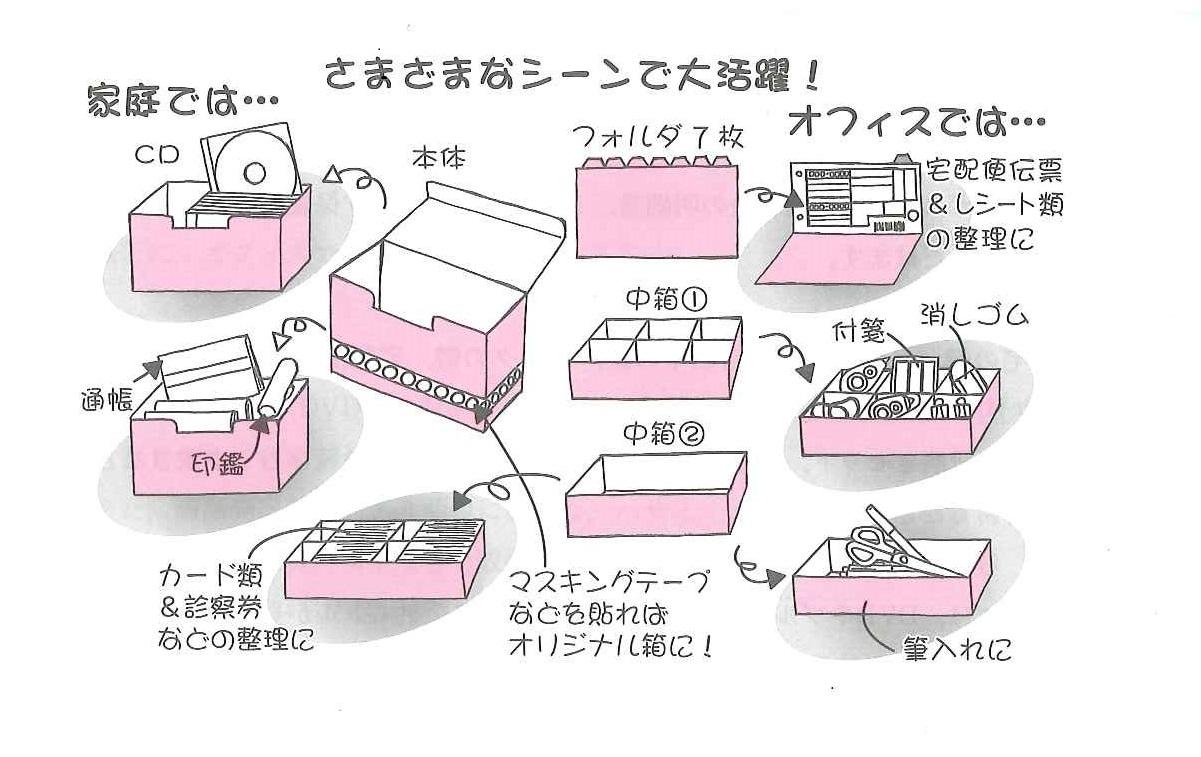 「みるみる片付く魔法の整理BOX」